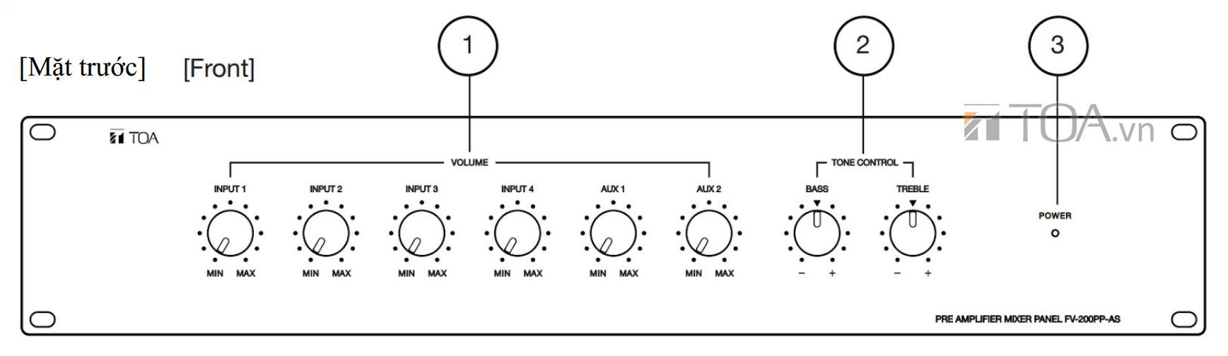 BỘ MIXER TIỀN KHUẾCH ĐẠI TOA FV-200PP-AS, TOA FV-200PP-AS, giá FV-200PP-AS